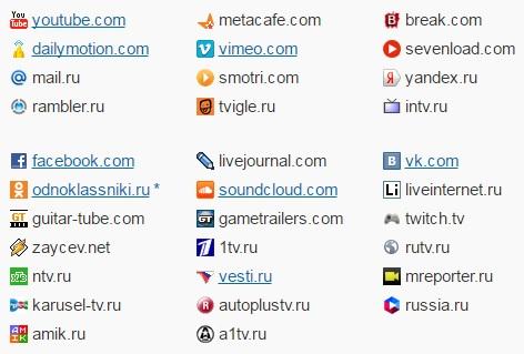 Простое скачивание контента - Список ресурсов