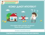 Что такое ипотечный кредит на квартиру – Ипотечный кредит на приобретение жилья