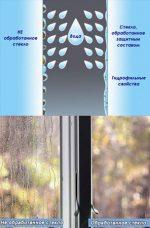 Самомоющиеся окна – Как работают самоочищающиеся окна, плюсы и минусы самоочищающихся стеклопакетов